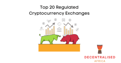 Popular Centralised Exchanges