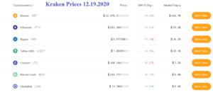 Digital Asset Arbitrage Trading