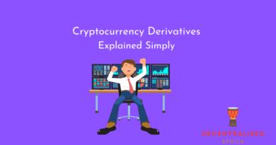 Digital Asset Derivatives Trading