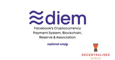 Facebook Digital Assets Platform Review