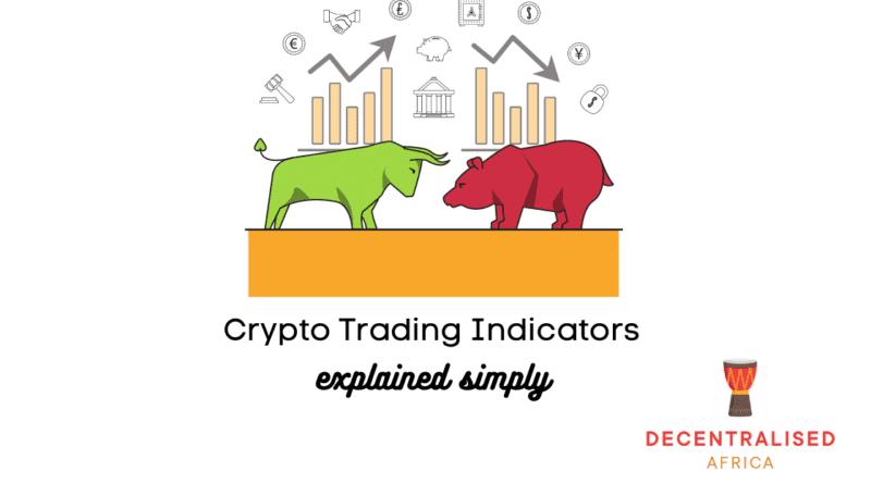 Trading indicators