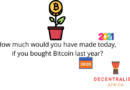 If you bought Bitcoin last year, how much would you have made today?